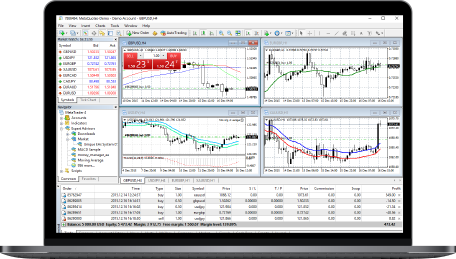 MetaTrader 5 Devices